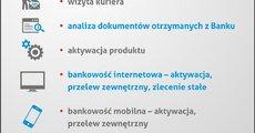 Badane_elementy.jpg