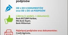 Liczba_dokumentow_oraz_podpisow.jpg