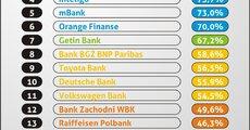 Ranking_generalny_1.jpg