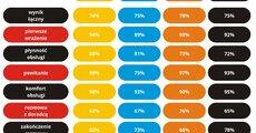 Jakość obsługi w placówce - 2017-07 - 01 - RGB.jpg