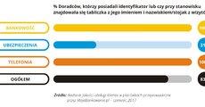 Jakość obsługi w placówce - 2017-07 - 05 - RGB.jpg