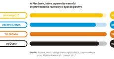 Jakość obsługi w placówce - 2017-07 - 06 - RGB.jpg