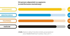 Badania - 2017-07 - 4 - RGB.jpg