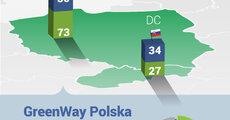 GW_infografika_liczebnosc_infrastruktury_DC_11_10_2018.jpg