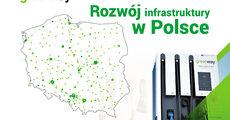 Infografika_ plany GreenWay w Polsce.jpg