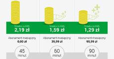 GWP_infografika_plany_cenowe_GreenWay.jpg