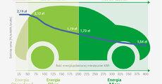 GWP_infografika_koszt_1kWh_w_zaleznosci_od_planu_cen.jpg