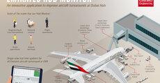 Emirates Engineering develops Hub Monitor an unique app to improve turnarouns at Dubai International Airport.jpg