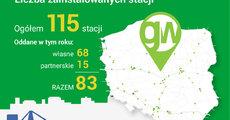 GWP_infografika_podsumowanie_2018.jpg