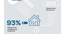BUDOWLANKA-infografika-idzie nowe.jpg