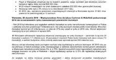 Cushman & Wakefield Podsumowanie rynku biurowego w Warszawie w 2018 roku.pdf