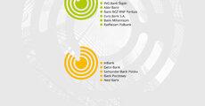 Ranking - Placówka - Bankowość + background.jpg