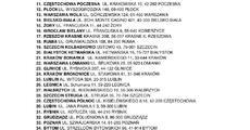 Załącznik nr 1 - Lokalizacje.pdf