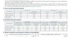 BIK_NL kredytowy_sprzedaż kwiecien_20.05.2019.pdf