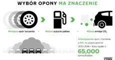 Opony redukują emisję CO2_inforgrafika.png