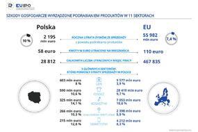 EUPIO_Infografika.pdf