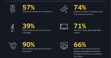 ey-konsument-w-dobie-omni-channel-infografika.pdf