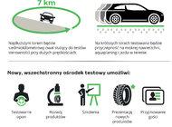 W Hiszpanii powstaje owalny tor wyścigowy, pozwalający na testowanie opon przy prędkościach do 300 km/h