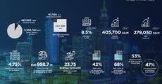 Marketbeat Warsaw H1 2019.pdf