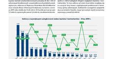Zaległości sektorów po II kw_ roku.pdf