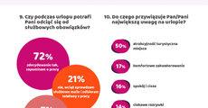 Zwyczaje urlopowe Polek_infografika.jpg