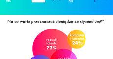Infografika_sonda_Fundacja Świętego Mikołaja.jpg