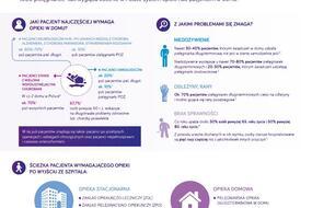 2019_10_02_Statystyki_mazowieckie.pdf