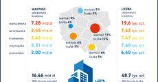 BIK_Hipoteki w aglomeracjach_grafika.jpg