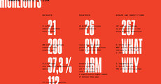26 Golden Drum - Competition Infographics - Highlights.jpg