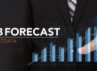 Rusza nowy serwis analityczny PB Forecast przygotowany przez Puls Biznesu i SpotData.
