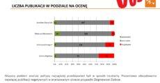 Raport_IMM_wrzesien2019.png