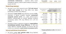 Budimex_IP_Wyniki_finansowe_Grupy_Budimex_za_4_kwartaly_2019_20200226.pdf