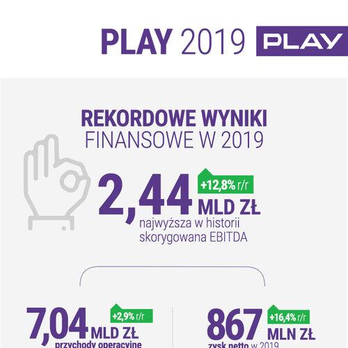 Wyniki_Play_2019.jpg
