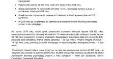 Potencjał_biurowy_Łodzi_rośnie_z_roku_na_rok.pdf
