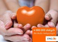 4 mln zł na ochronę zdrowia od ING