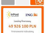 ING Lease finansuje rozbudowę sieci paczkomatów InPost