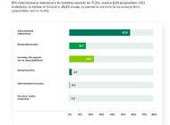 Barometr COVID-19: Firmy już czują koniec kryzysu? W maju nastroje MŚP mocno się poprawiły, polskie hotele i restauracje liczą na dobry sezon