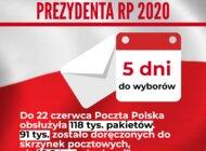 Poczta Polska szykuje się do wyborów. Trwa odliczanie - zostało 5 dni!