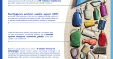 Infografika_jak powstala butelka Head & Shoulders Beach Bottle.png