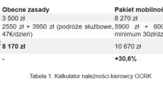 Badania_19_20_4.PNG