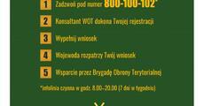 Procedura_wsparcia_WOT_na_obozach.pdf