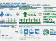 Działalność operacyjna P&G neutralna emisyjnie przez najbliższą dekadę dzięki naturalnym rozwiązaniom klimatycznym