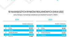 infografika_27_07_2020_Zenith1.jpg