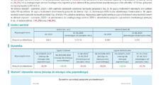 BIK_NewsletterPozyczkowy_dane 1 pół_2020_30_07_2020.pdf