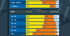 Infografika_Wakacje_Polaków_TFI_ING.jpg