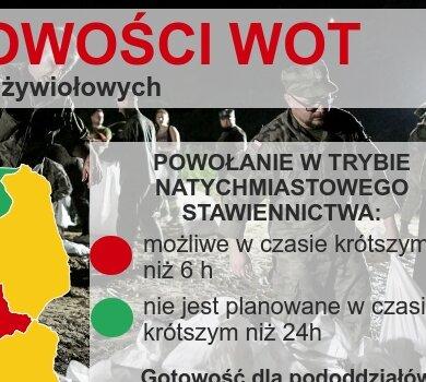 Alert gotowości WOT do działań przeciwkryzysowych - 30 sierpnia, godz. 12.00