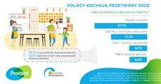 provident_infografa_Wrzesień-02.png