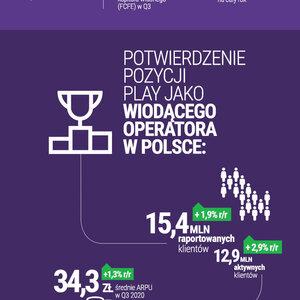 Infografika_Q3.jpg