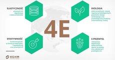 Efektywnie, ekologicznie i elastycznie_ Skuteczna strategia KGHM.mp4