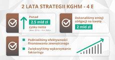 KGHM_infografika_duza-wspolna-grafika_4E_SM_1200x670px.jpg